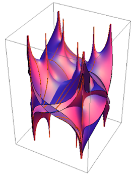 Riemann surface or Babylon 5 monster? Only a genius can tell ...